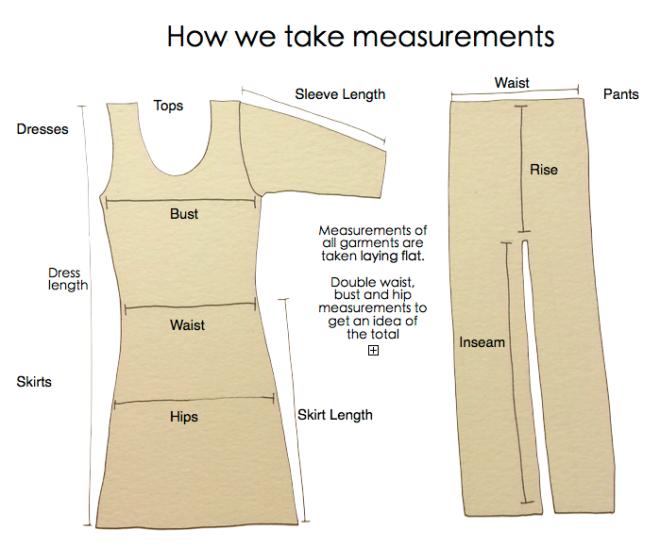 How we take measurements
